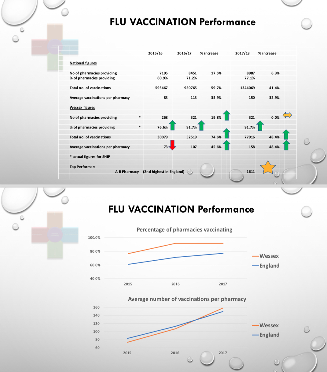 Flu_Vaccination_Performance_infographic_2015-2018.jpg
